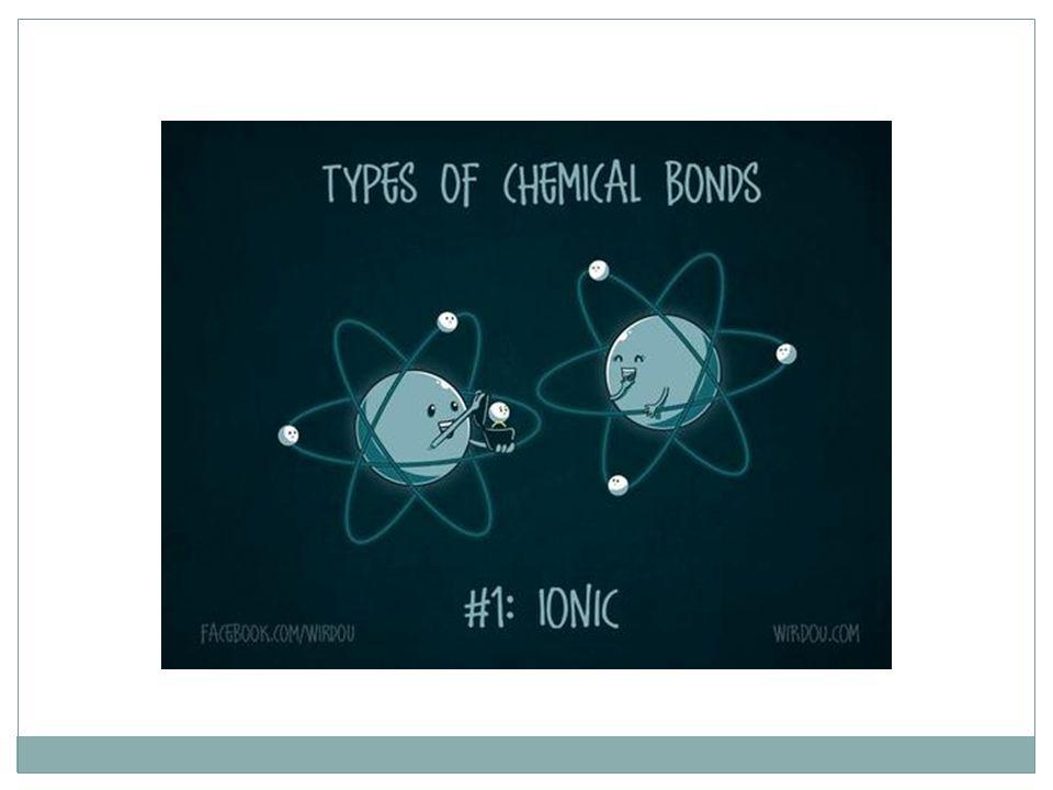 + - si forma uno ione positivo ed uno negativo che si attraggono Si forma fra atomi con una forte differenza di elettronegatività (superiore a 1,89) LEGAME IONICO