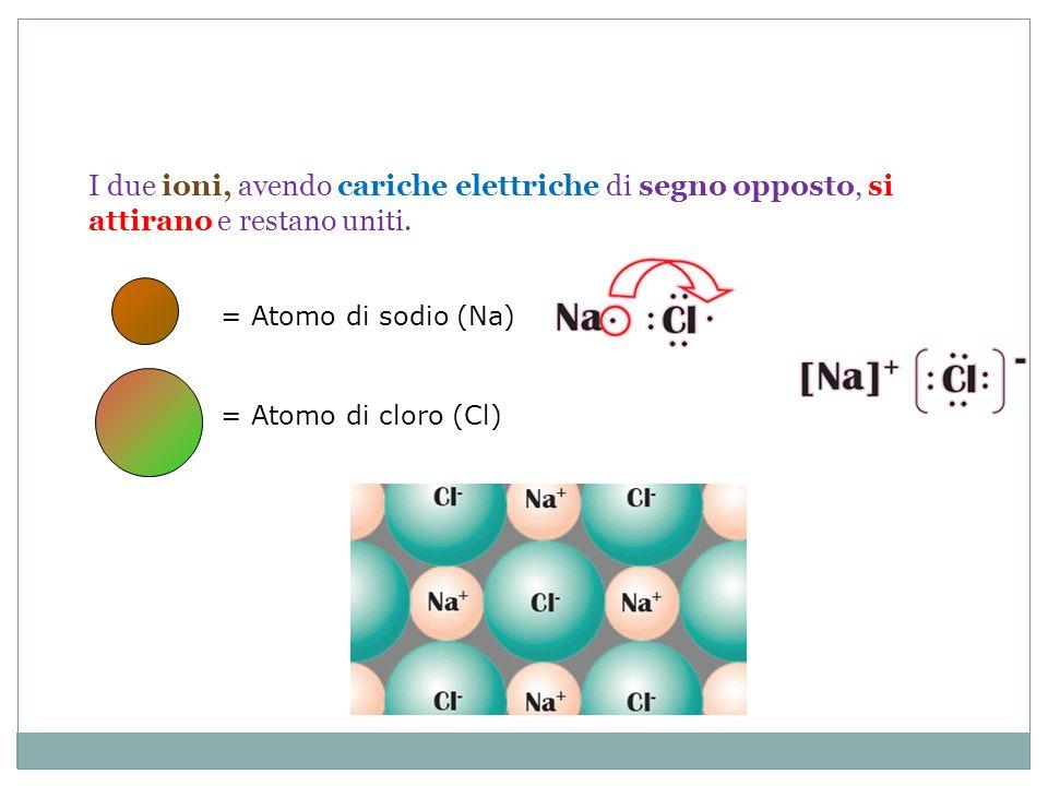 La formula NaCl fornisce solo informazioni sul rapporto tra ioni sodio e ioni cloro allinterno del solido cristallino.