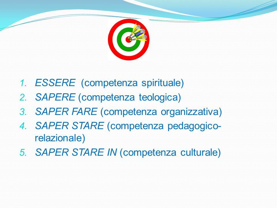 1. ESSERE (competenza spirituale) 2. SAPERE (competenza teologica) 3. SAPER FARE (competenza organizzativa) 4. SAPER STARE (competenza pedagogico- rel