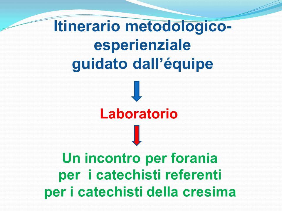 Itinerario metodologico- esperienziale guidato dalléquipe Laboratorio Un incontro per forania per i catechisti referenti per i catechisti della cresim