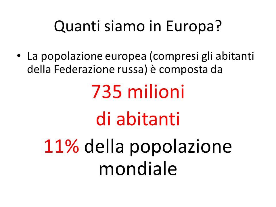 Quanti siamo in Europa? La popolazione europea (compresi gli abitanti della Federazione russa) è composta da 735 milioni di abitanti 11% della popolaz