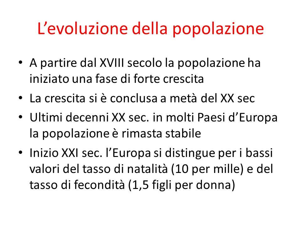 Levoluzione della popolazione A partire dal XVIII secolo la popolazione ha iniziato una fase di forte crescita La crescita si è conclusa a metà del XX