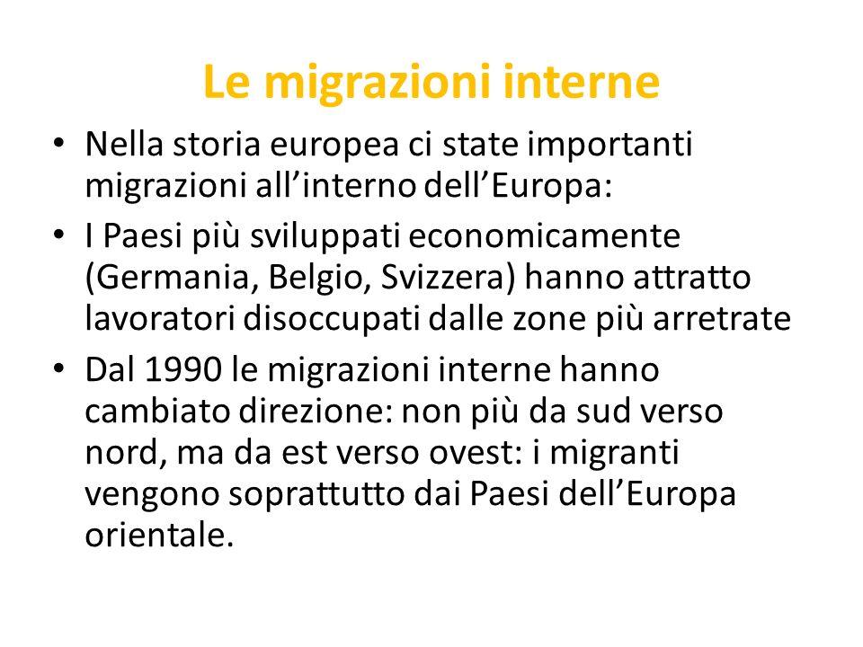 Le migrazioni interne Nella storia europea ci state importanti migrazioni allinterno dellEuropa: I Paesi più sviluppati economicamente (Germania, Belg