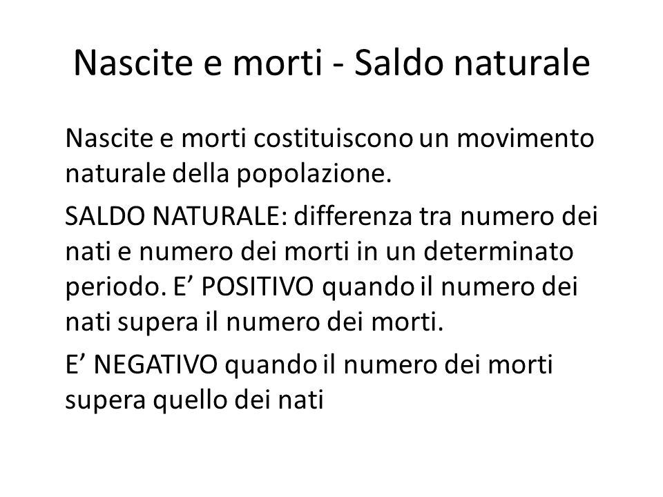 Nascite e morti - Saldo naturale Nascite e morti costituiscono un movimento naturale della popolazione. SALDO NATURALE: differenza tra numero dei nati