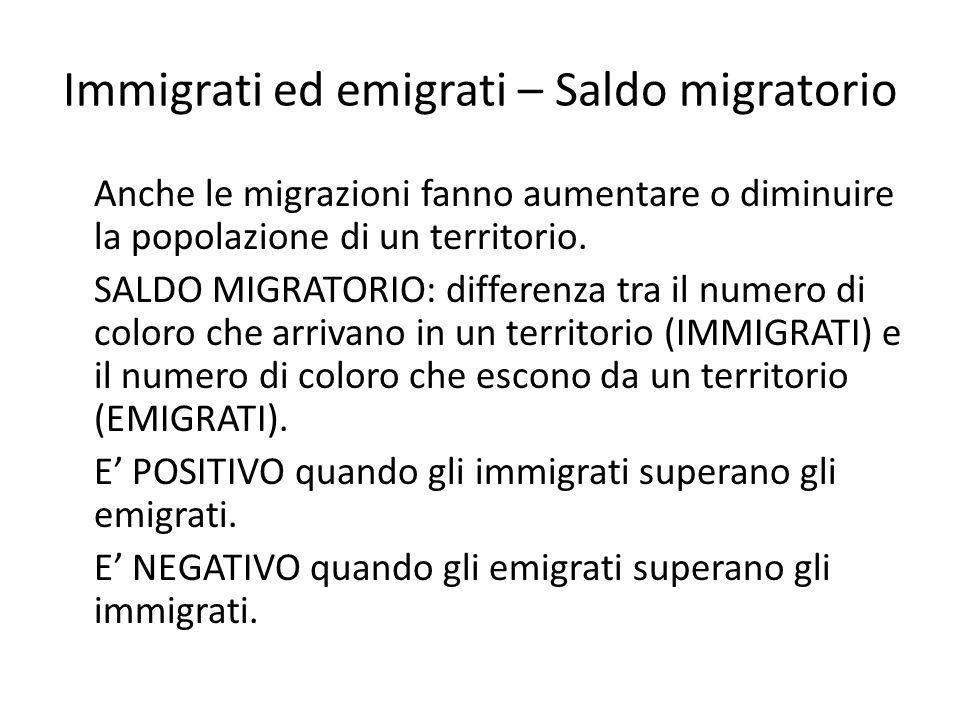 Immigrati ed emigrati – Saldo migratorio Anche le migrazioni fanno aumentare o diminuire la popolazione di un territorio. SALDO MIGRATORIO: differenza