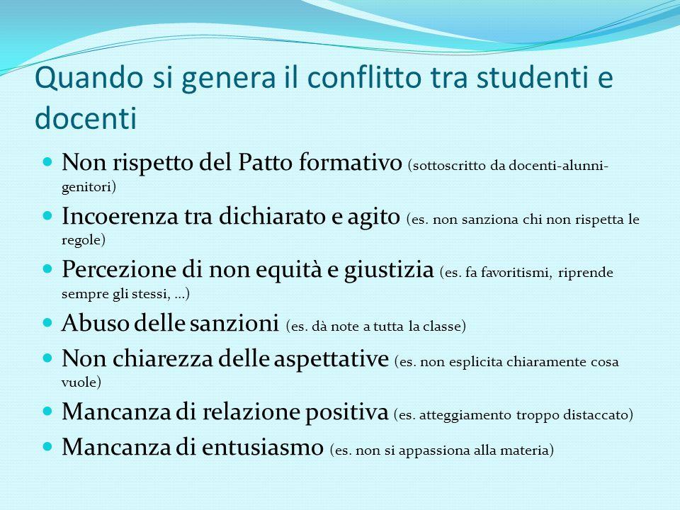 Quando si genera il conflitto tra studenti e docenti Non rispetto del Patto formativo (sottoscritto da docenti-alunni- genitori) Incoerenza tra dichia