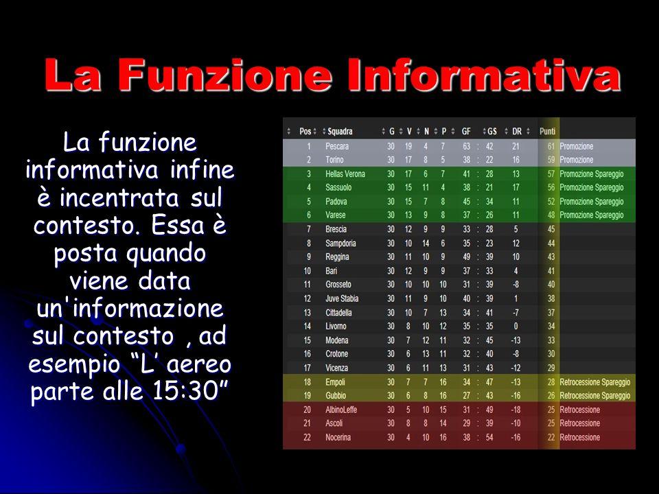 La Funzione Informativa La funzione informativa infine è incentrata sul contesto.