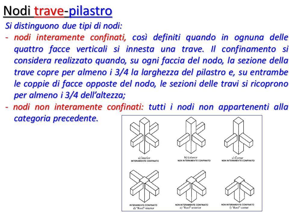 Nodi trave-pilastro Si distinguono due tipi di nodi: - nodi interamente confinati, così definiti quando in ognuna delle quattro facce verticali si inn