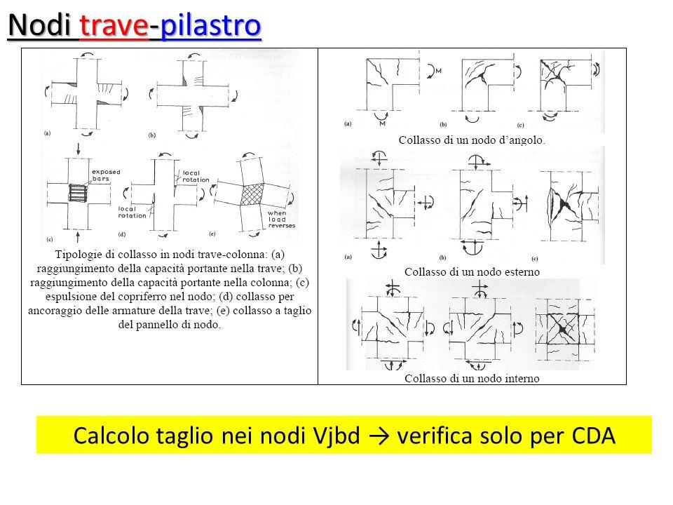 Nodi trave-pilastro Calcolo taglio nei nodi Vjbd verifica solo per CDA