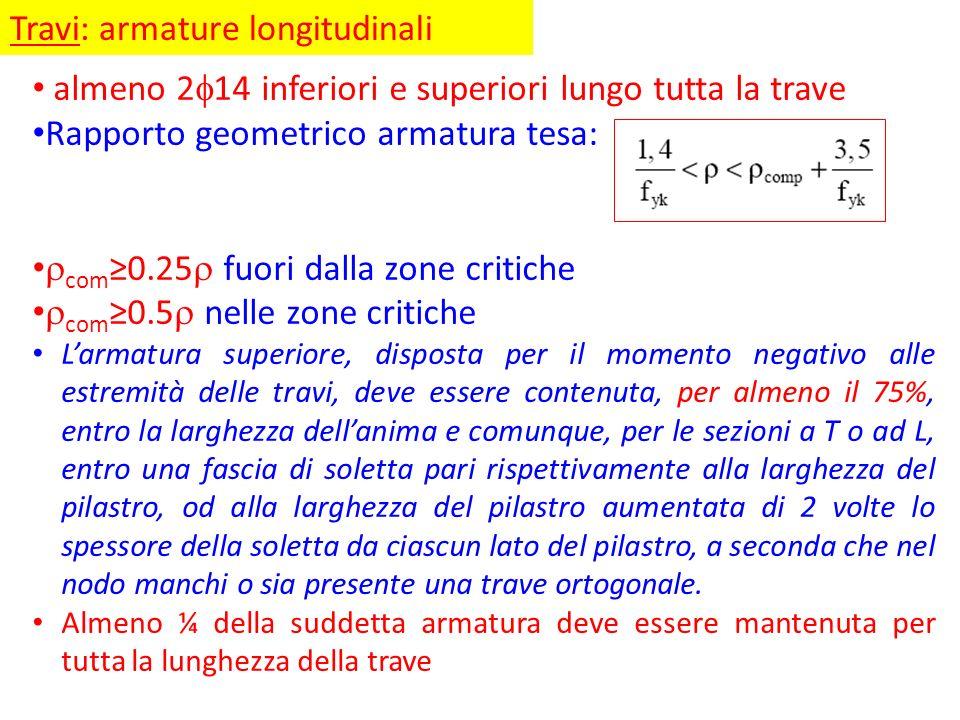 Travi: armature longitudinali almeno 2 14 inferiori e superiori lungo tutta la trave Rapporto geometrico armatura tesa: com 0.25 fuori dalla zone crit