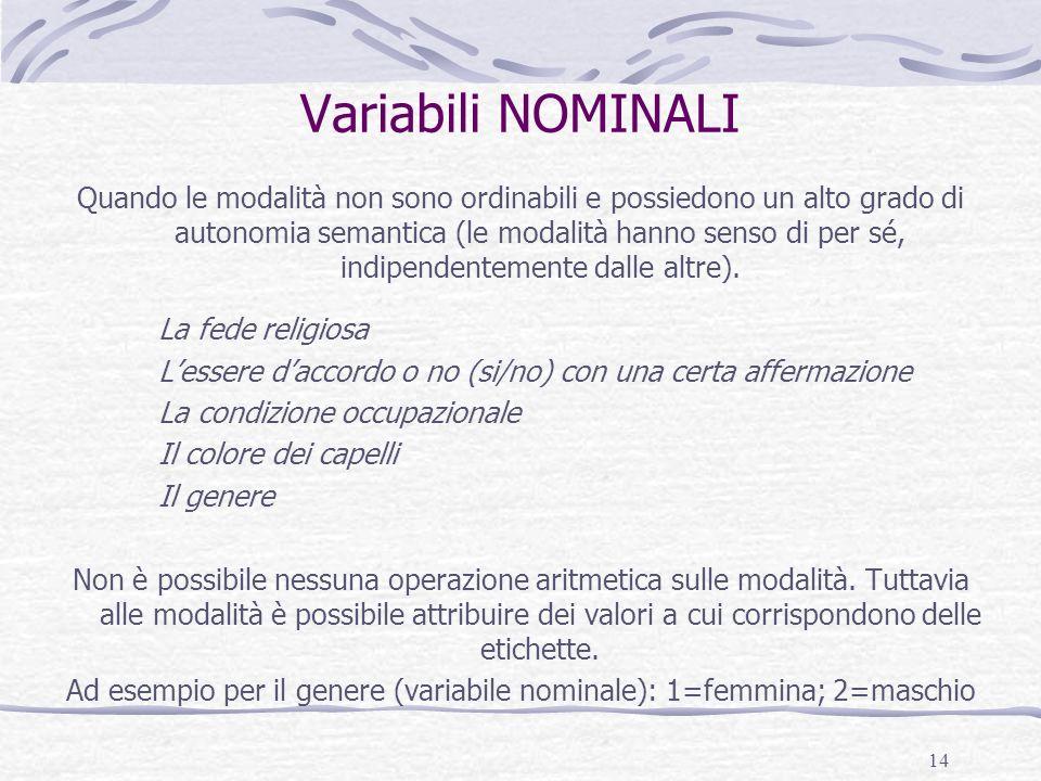 14 Variabili NOMINALI Quando le modalità non sono ordinabili e possiedono un alto grado di autonomia semantica (le modalità hanno senso di per sé, indipendentemente dalle altre).