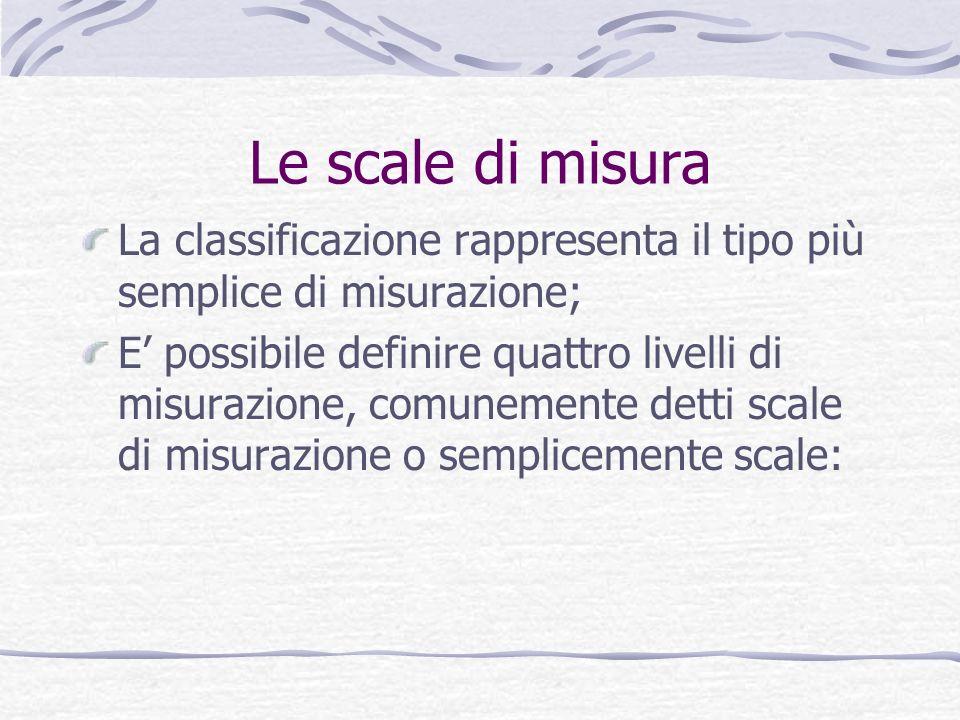 Le scale di misura La classificazione rappresenta il tipo più semplice di misurazione; E possibile definire quattro livelli di misurazione, comunemente detti scale di misurazione o semplicemente scale: