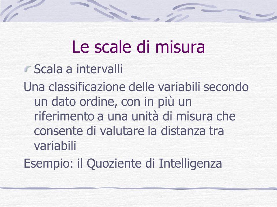 Le scale di misura Scala a intervalli Una classificazione delle variabili secondo un dato ordine, con in più un riferimento a una unità di misura che consente di valutare la distanza tra variabili Esempio: il Quoziente di Intelligenza