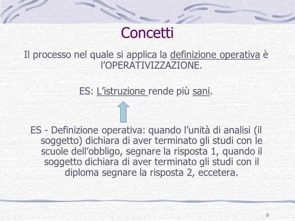 9 Concetti Il processo nel quale si applica la definizione operativa è lOPERATIVIZZAZIONE. ES: Listruzione rende più sani. ES - Definizione operativa: