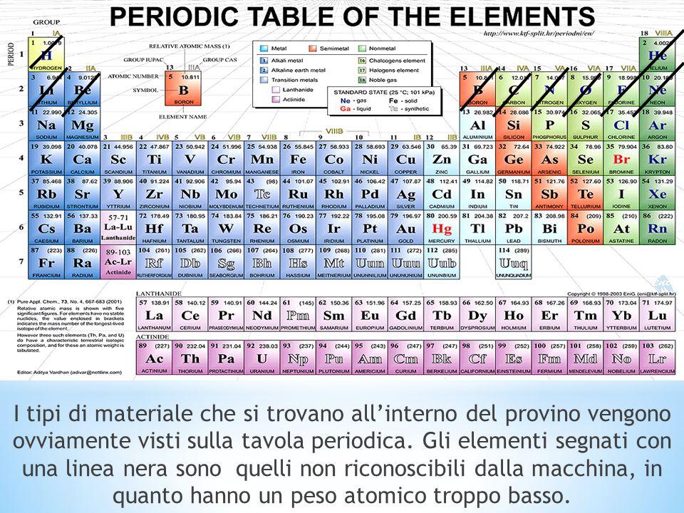 I tipi di materiale che si trovano allinterno del provino vengono ovviamente visti sulla tavola periodica. Gli elementi segnati con una linea nera son