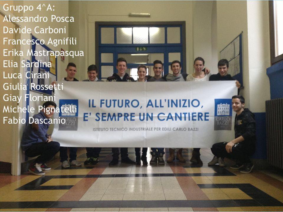 Gruppo 4^A: Alessandro Posca Davide Carboni Francesco Agnifili Erika Mastrapasqua Elia Sardina Luca Cirani Giulia Rossetti Giay Floriani Michele Pigna