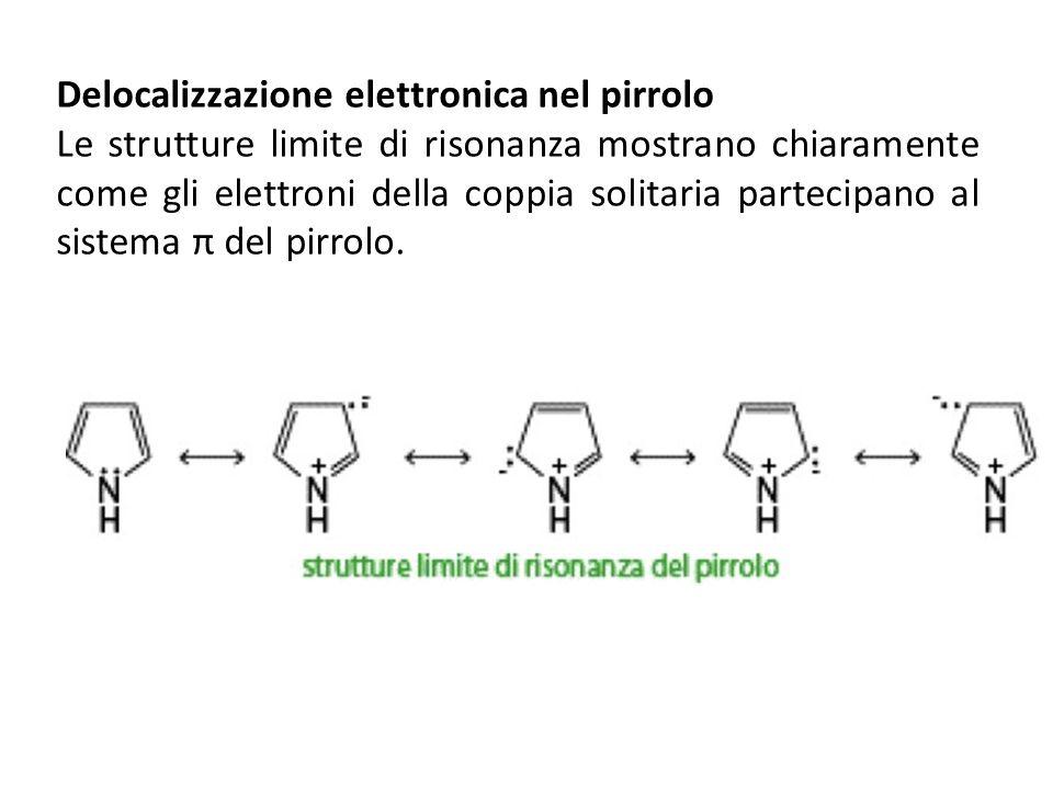Delocalizzazione elettronica nel pirrolo Le strutture limite di risonanza mostrano chiaramente come gli elettroni della coppia solitaria partecipano a