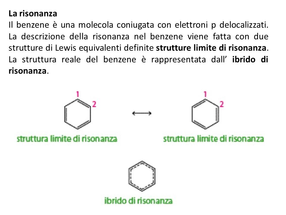 La risonanza Il benzene è una molecola coniugata con elettroni p delocalizzati. La descrizione della risonanza nel benzene viene fatta con due struttu