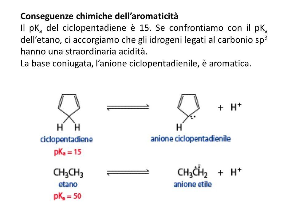 Conseguenze chimiche dellaromaticità Il pK a del ciclopentadiene è 15. Se confrontiamo con il pK a delletano, ci accorgiamo che gli idrogeni legati al