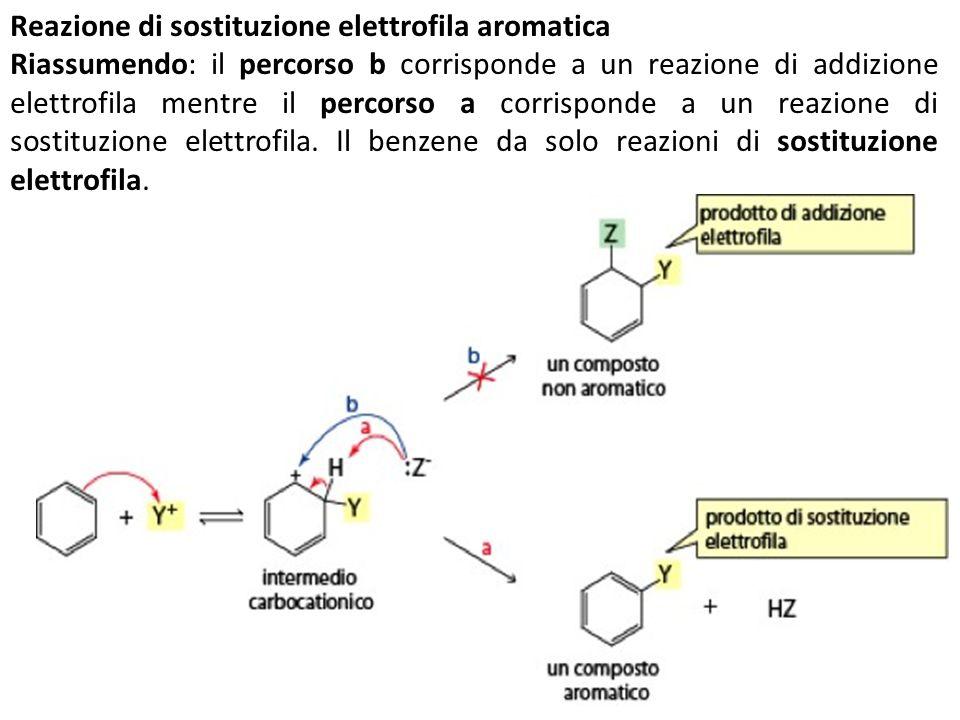 Reazione di sostituzione elettrofila aromatica Riassumendo: il percorso b corrisponde a un reazione di addizione elettrofila mentre il percorso a corr