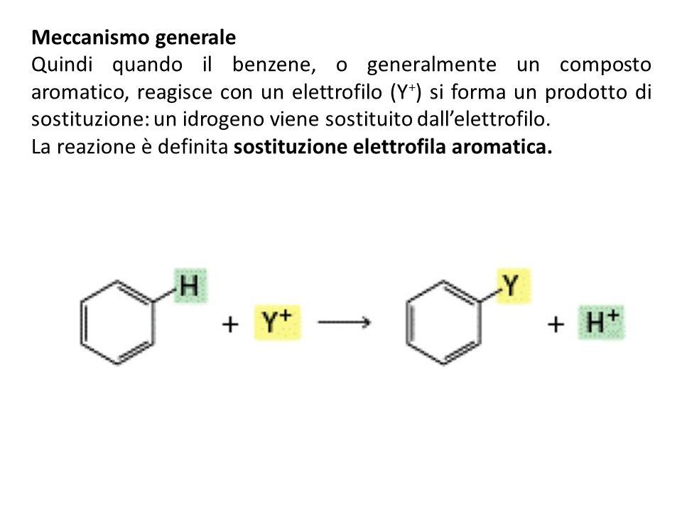 Meccanismo generale Quindi quando il benzene, o generalmente un composto aromatico, reagisce con un elettrofilo (Y + ) si forma un prodotto di sostitu