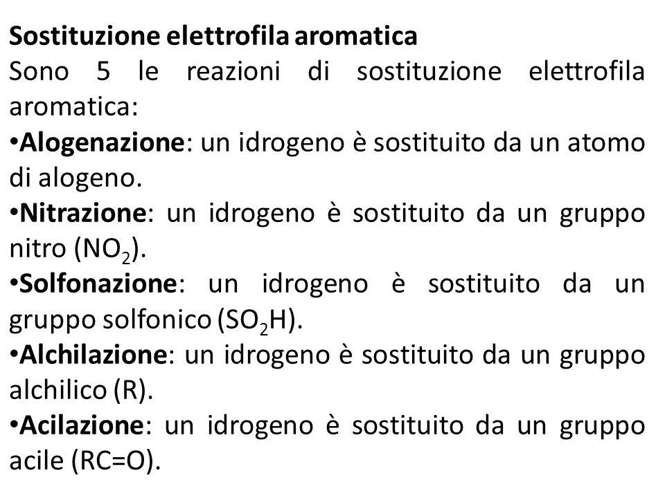 Sostituzione elettrofila aromatica Sono 5 le reazioni di sostituzione elettrofila aromatica: Alogenazione: un idrogeno è sostituito da un atomo di alo