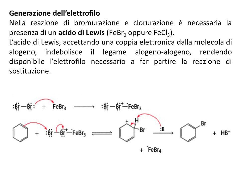 Generazione dellelettrofilo Nella reazione di bromurazione e clorurazione è necessaria la presenza di un acido di Lewis (FeBr 3 oppure FeCl 3 ). Lacid