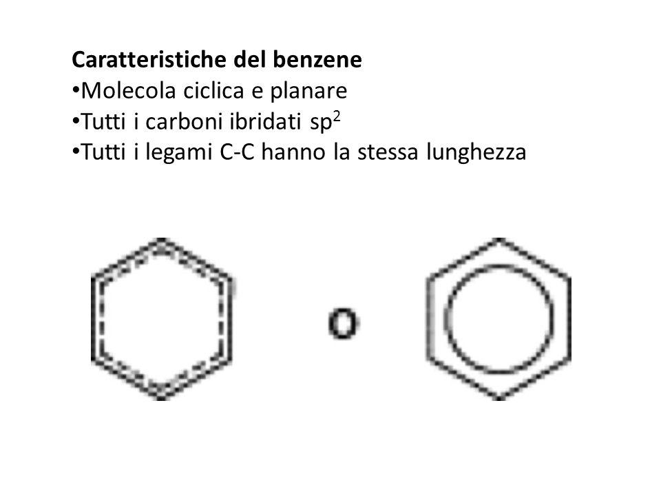 Caratteristiche del benzene Molecola ciclica e planare Tutti i carboni ibridati sp 2 Tutti i legami C-C hanno la stessa lunghezza