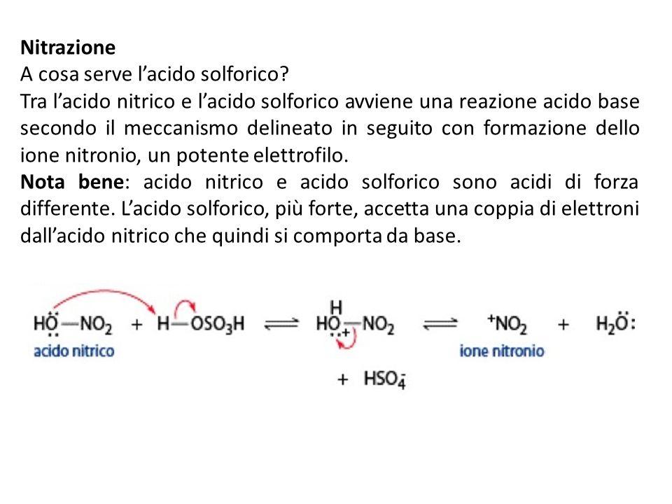 Nitrazione A cosa serve lacido solforico? Tra lacido nitrico e lacido solforico avviene una reazione acido base secondo il meccanismo delineato in seg