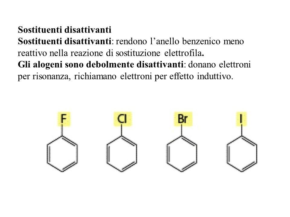 Sostituenti disattivanti Sostituenti disattivanti: rendono lanello benzenico meno reattivo nella reazione di sostituzione elettrofila. Gli alogeni son