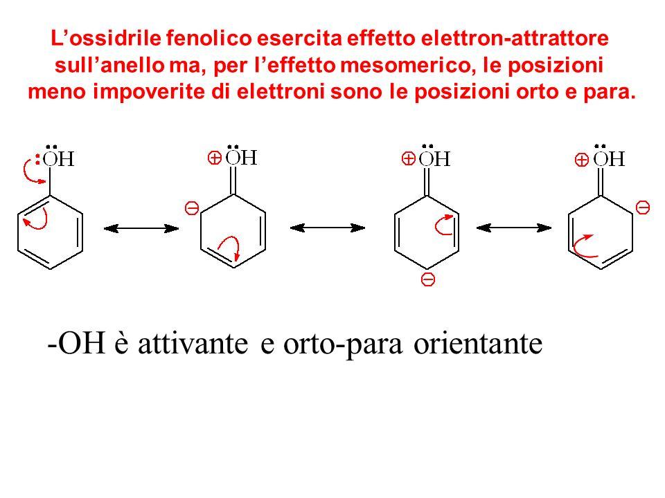 Lossidrile fenolico esercita effetto elettron-attrattore sullanello ma, per leffetto mesomerico, le posizioni meno impoverite di elettroni sono le pos