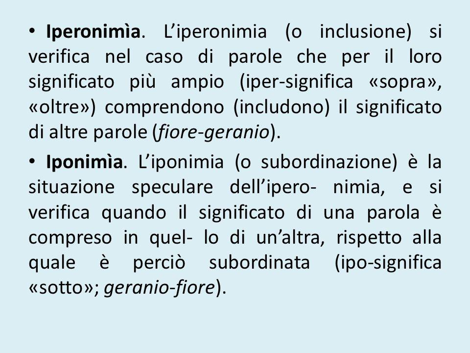Iperonimìa. Liperonimia (o inclusione) si verifica nel caso di parole che per il loro significato più ampio (iper-significa «sopra», «oltre») comprend