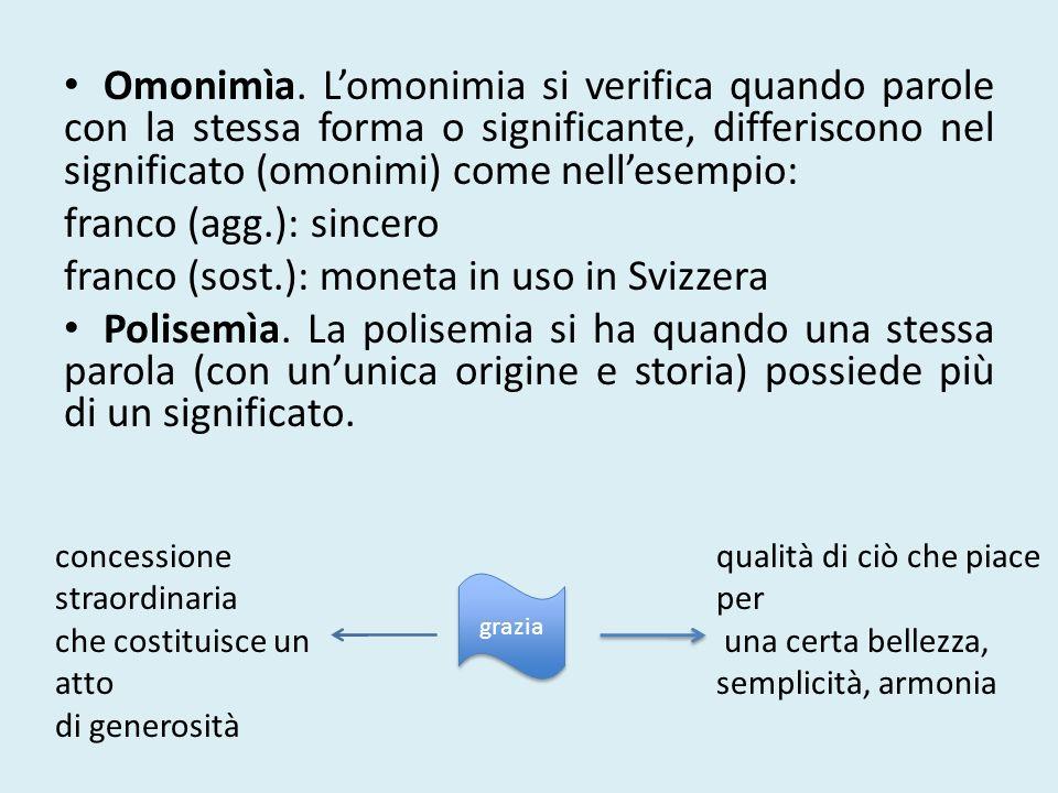 Omonimìa. Lomonimia si verifica quando parole con la stessa forma o significante, differiscono nel significato (omonimi) come nellesempio: franco (agg