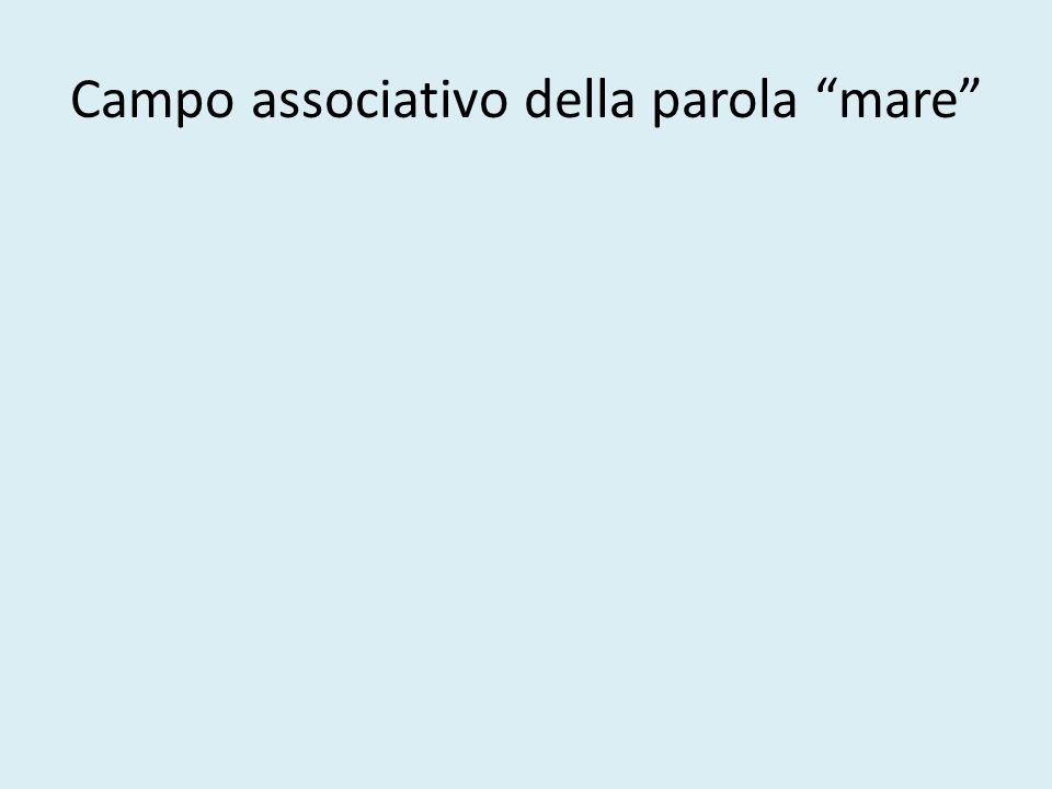 PRINCIPI DI ORDINAMENTO DEGLI INSIEMI Sinonimìa.