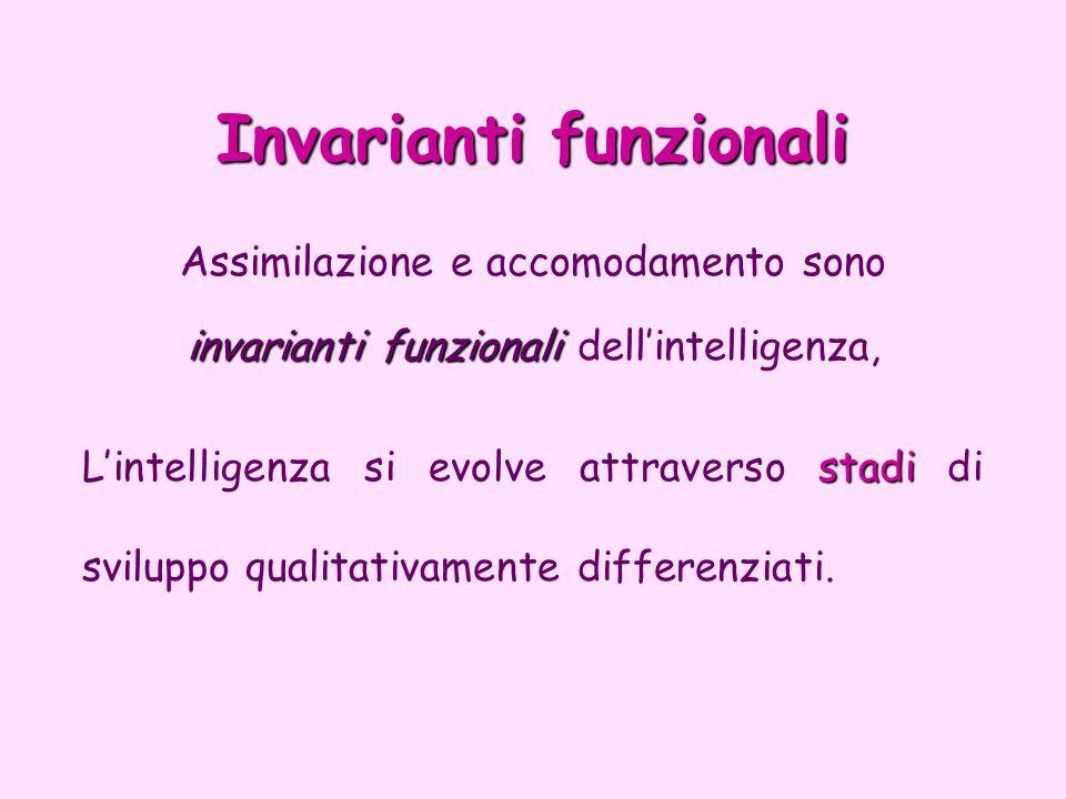Invarianti funzionali invarianti funzionali Assimilazione e accomodamento sono invarianti funzionali dellintelligenza, stadi Lintelligenza si evolve a