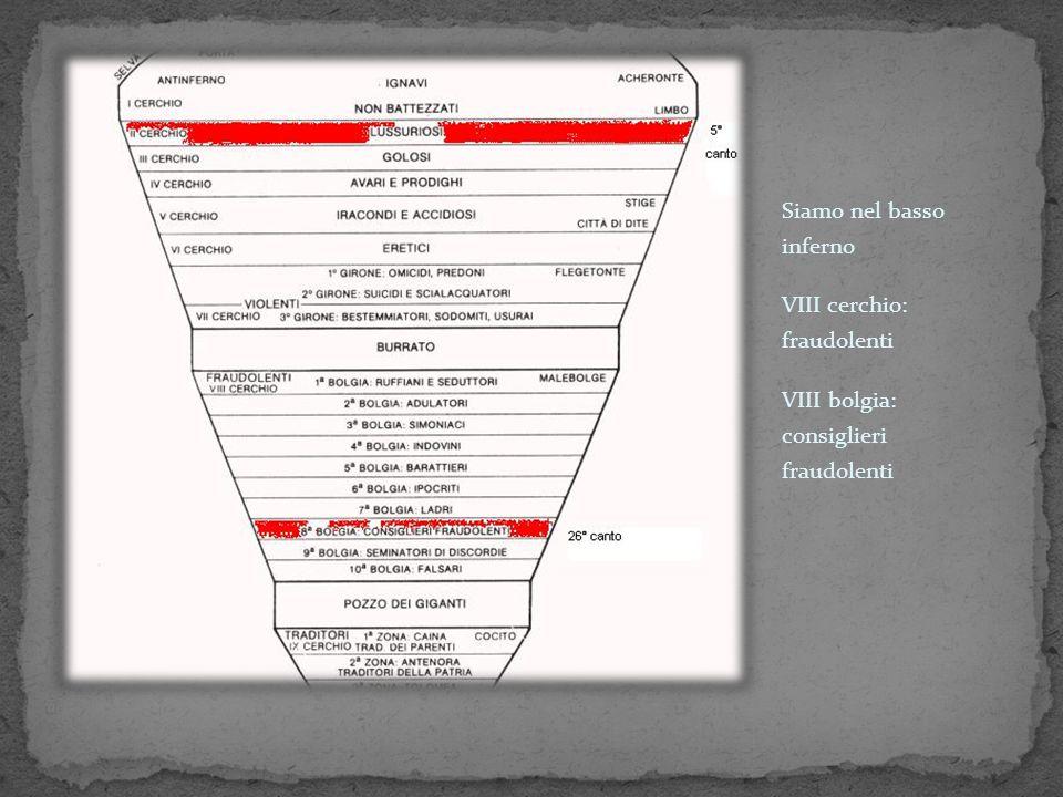 Siamo nel basso inferno VIII cerchio: fraudolenti VIII bolgia: consiglieri fraudolenti