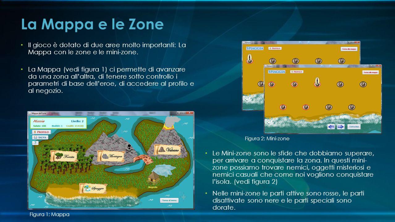 La Mappa e le Zone Figura 2: Mini-zone Il gioco è dotato di due aree molto importanti: La Mappa con le zone e le mini-zone.