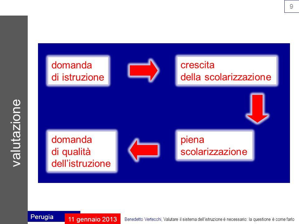 10 Perugia 11 gennaio 2013 Benedetto Vertecchi, Valutare il sistema dell istruzione è necessario: la questione è come farlo valutazione la domanda di qualità dellistruzione: che cosa accade in Italia.