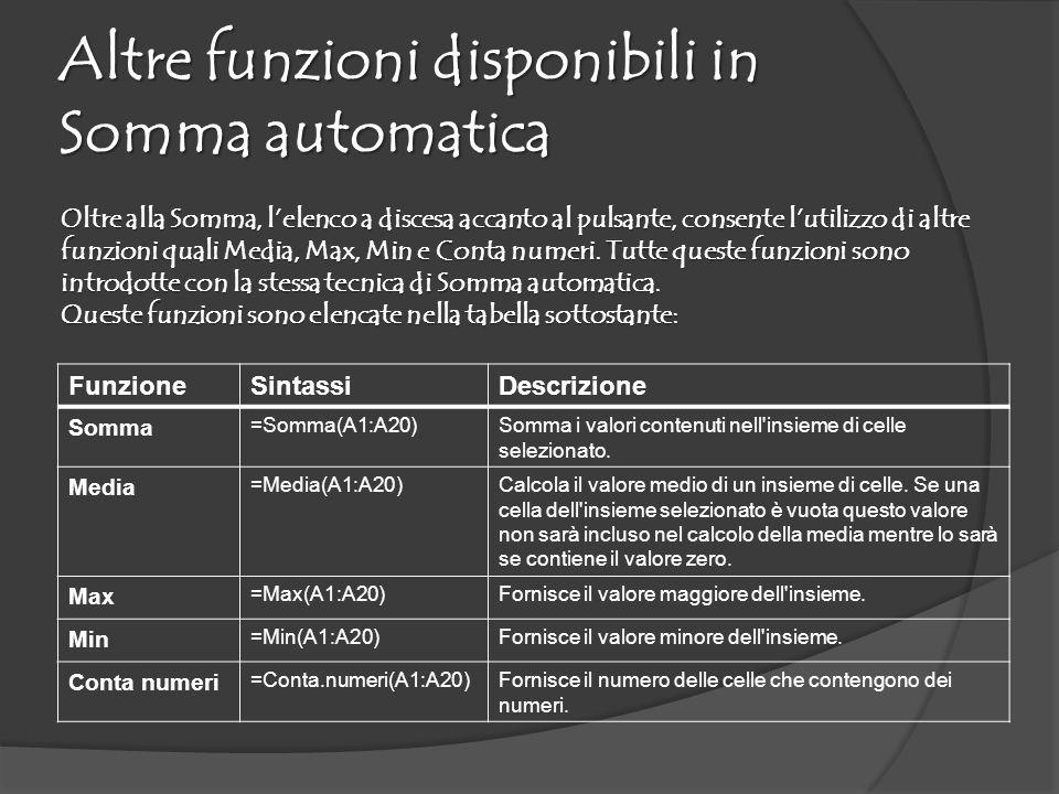 Altre funzioni disponibili in Somma automatica Oltre alla Somma, lelenco a discesa accanto al pulsante, consente lutilizzo di altre funzioni quali Media, Max, Min e Conta numeri.
