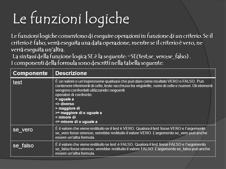 Le funzioni logiche Le funzioni logiche consentono di eseguire operazioni in funzione di un criterio.