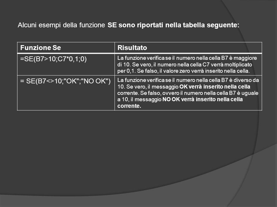 Alcuni esempi della funzione SE sono riportati nella tabella seguente: Funzione SeRisultato =SE(B7>10;C7*0,1;0) La funzione verifica se il numero nella cella B7 è maggiore di 10.