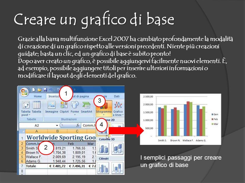 Creare un grafico di base Grazie alla barra multifunzione Excel 2007 ha cambiato profondamente la modalità di creazione di un grafico rispetto alle versioni precedenti.