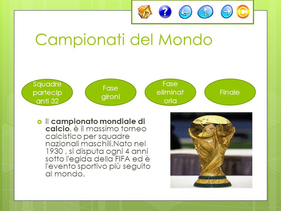 Campionati del Mondo Il campionato mondiale di calcio, è il massimo torneo calcistico per squadre nazionali maschili.Nato nel 1930, si disputa ogni 4