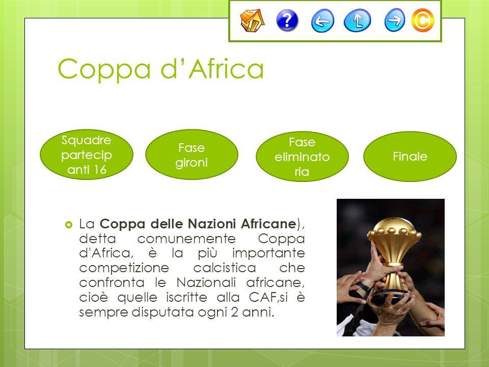 Coppa dAfrica La Coppa delle Nazioni Africane ), detta comunemente Coppa d'Africa, è la più importante competizione calcistica che confronta le Nazion