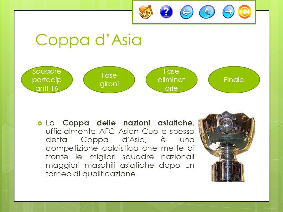 Coppa dAsia La Coppa delle nazioni asiatiche, ufficialmente AFC Asian Cup e spesso detta Coppa d'Asia, è una competizione calcistica che mette di fron