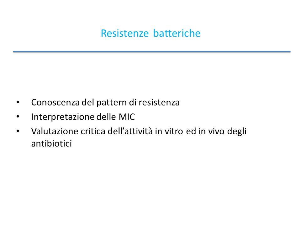 Resistenze batteriche Conoscenza del pattern di resistenza Interpretazione delle MIC Valutazione critica dellattività in vitro ed in vivo degli antibiotici