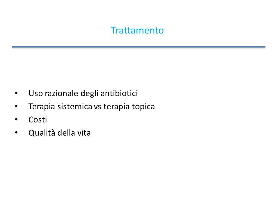Trattamento Uso razionale degli antibiotici Terapia sistemica vs terapia topica Costi Qualità della vita