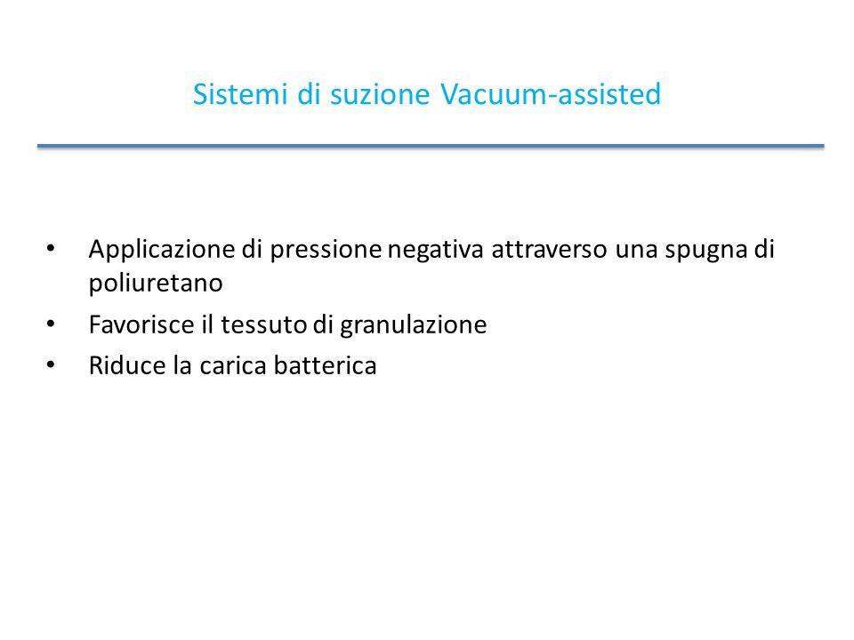 Sistemi di suzione Vacuum-assisted Applicazione di pressione negativa attraverso una spugna di poliuretano Favorisce il tessuto di granulazione Riduce la carica batterica
