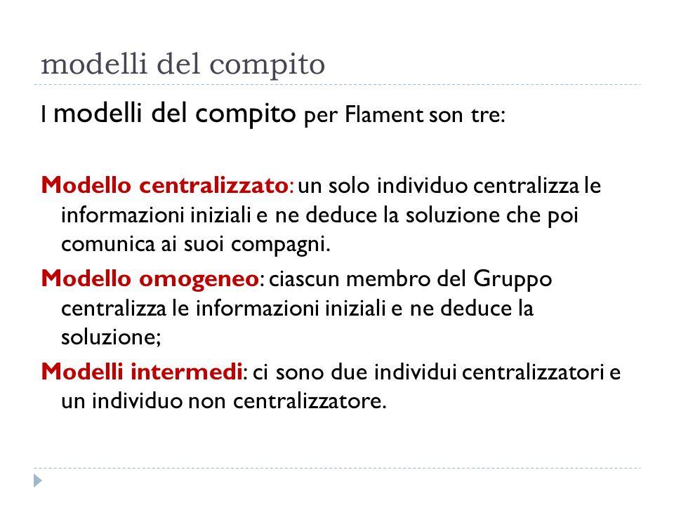 modelli del compito I modelli del compito per Flament son tre: Modello centralizzato: un solo individuo centralizza le informazioni iniziali e ne dedu