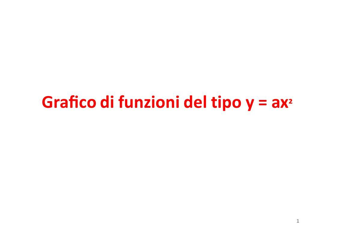 Se a = 0 Funzione y = 0 x ² y = 0 Il graco va a coincidere con lasse delle x 12